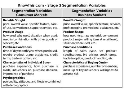 Stage 3 Segmentation Variables